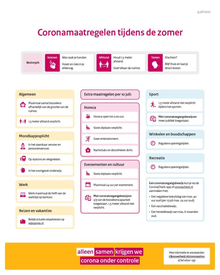 210710 - Coronamaatregelen tijdens de zomer